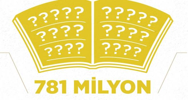 781 milyon kişi okuma yazma bilmiyor...