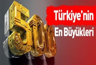 Türkiye'nin en büyük 500 özel şirketi